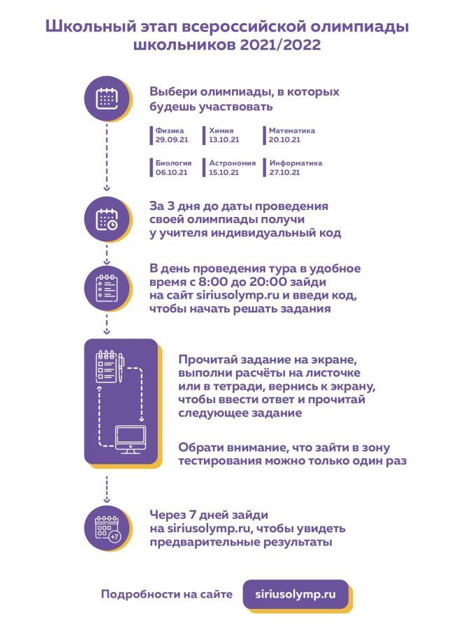 Инфографика_ШЭ_ВсОШ_6_предметов (1)_page-0001