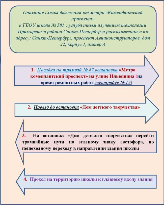 Описание схемы движения -001
