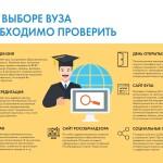 Pri_vybore_vuza_neobkhodimo_proverit_page-0001