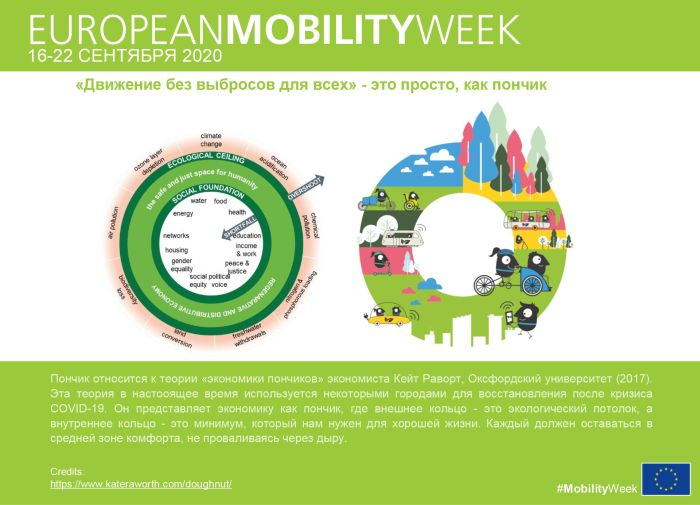 mobilityweek-2020-05 (1)